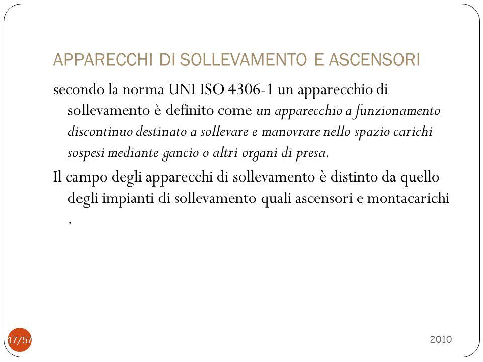 APPARECCHI DI SOLLEVAMENTO E ASCENSORI secondo la norma UNI ISO 4306-1 un apparecchio di sollevamento è definito come un apparecchio a funzionamento d