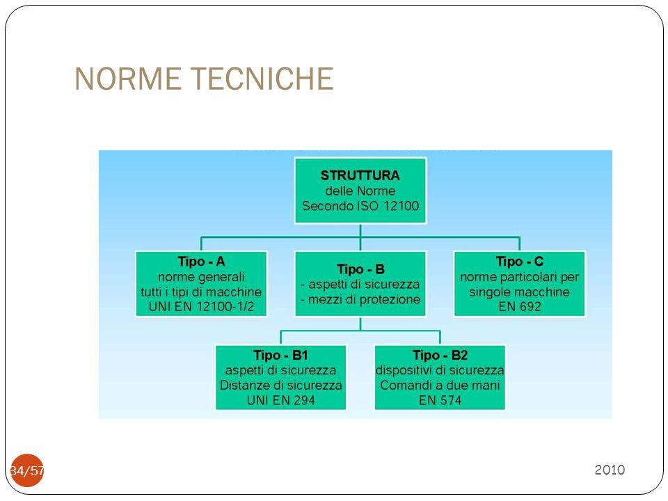 NORME TECNICHE 2010 34/57