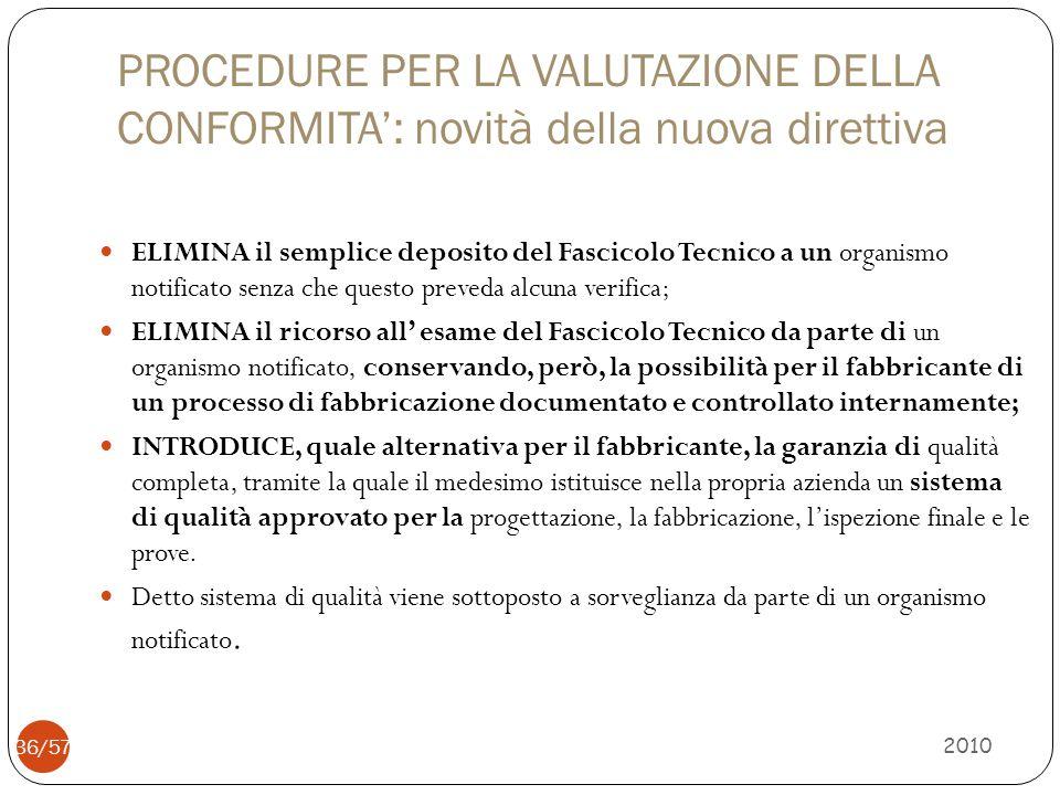 PROCEDURE PER LA VALUTAZIONE DELLA CONFORMITA': novità della nuova direttiva ELIMINA il semplice deposito del Fascicolo Tecnico a un organismo notific