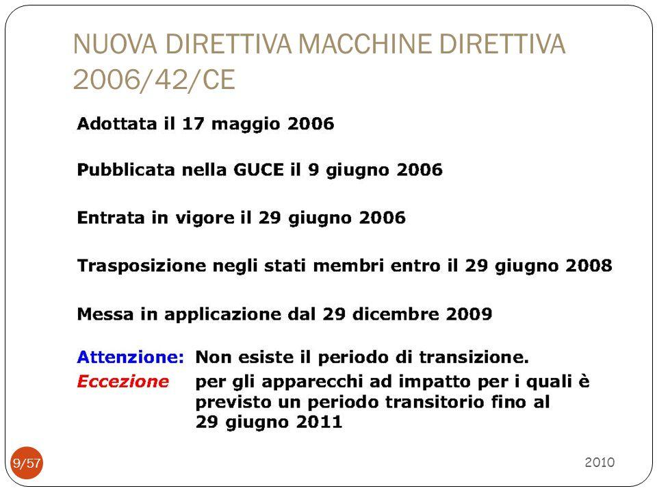NUOVA DIRETTIVA MACCHINE DIRETTIVA 2006/42/CE 2010 9/57