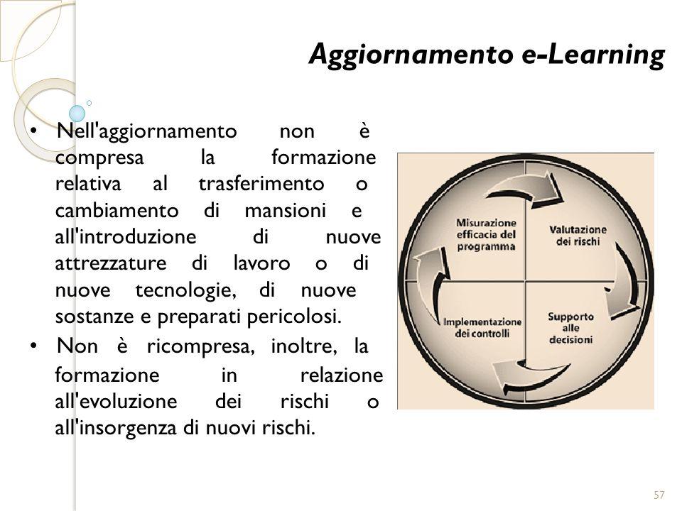 Aggiornamento e-Learning Nell'aggiornamento non è compresa la formazione relativa al trasferimento o cambiamento di mansioni e all'introduzione di nuo