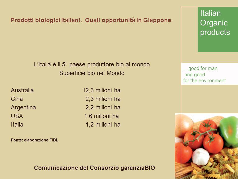Italian Organic products...