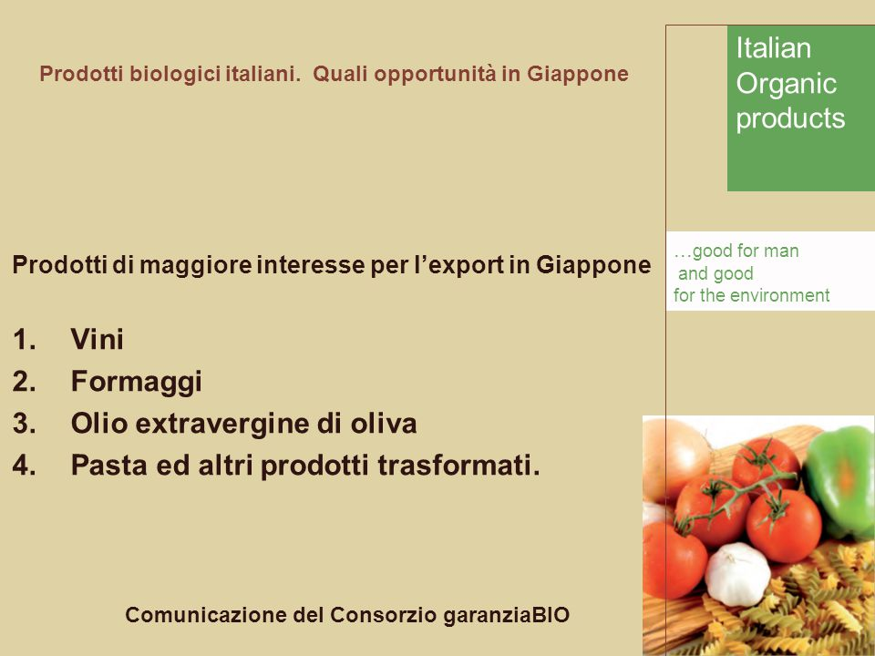 Italian Organic products...good for man and good for the environment Prodotti biologici italiani.