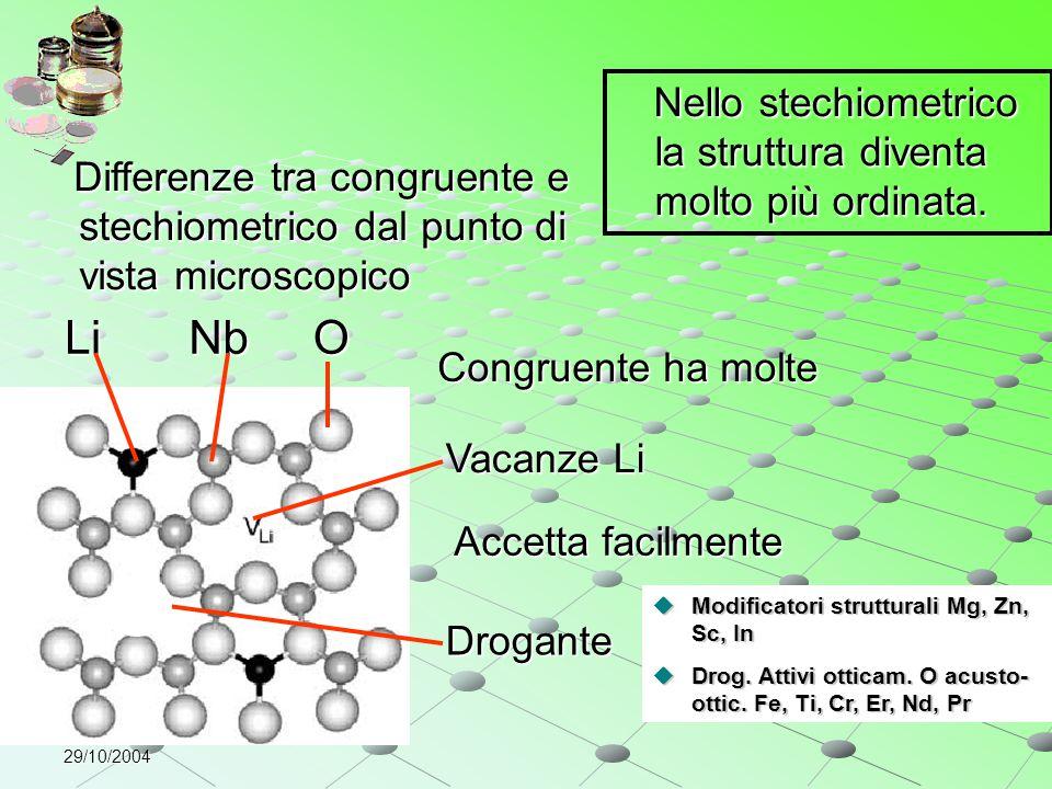29/10/2004 Differenze tra congruente e stechiometrico dal punto di vista microscopico Differenze tra congruente e stechiometrico dal punto di vista mi