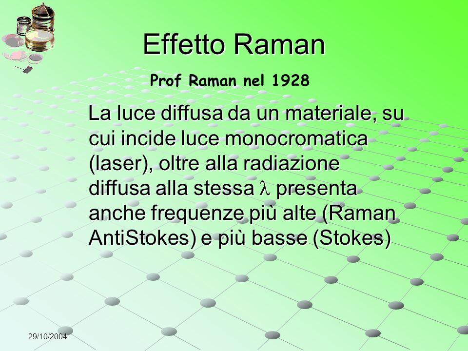 29/10/2004 Effetto Raman La luce diffusa da un materiale, su cui incide luce monocromatica (laser), oltre alla radiazione diffusa alla stessa  presen