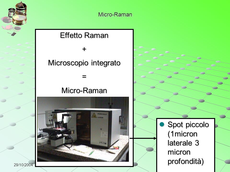 29/10/2004 Effetto Raman + Microscopio integrato =Micro-Raman Spot piccolo (1micron laterale 3 micron profondità) Spot piccolo (1micron laterale 3 mic