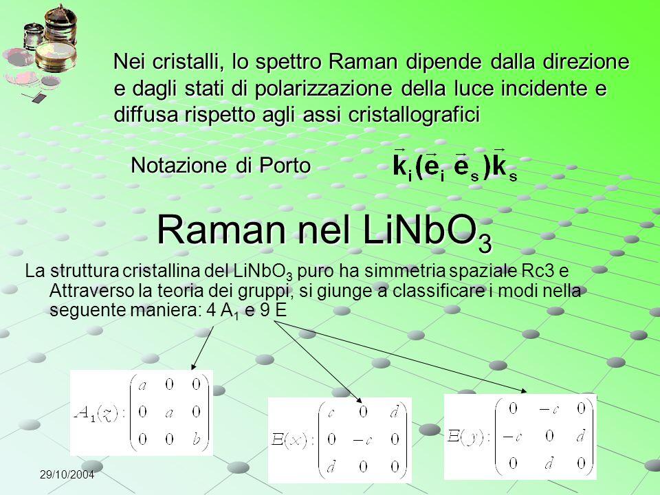 29/10/2004 La struttura cristallina del LiNbO 3 puro ha simmetria spaziale Rc3 e Attraverso la teoria dei gruppi, si giunge a classificare i modi nell
