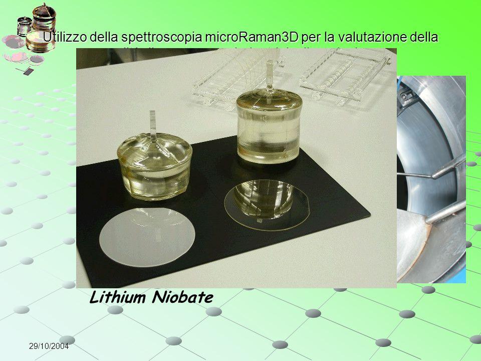 29/10/2004 Utilizzo della spettroscopia microRaman3D per la valutazione della qualità di un processo industriale di produzione Boule of congruent Lith