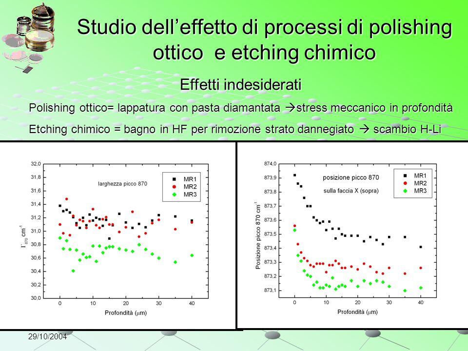 29/10/2004 Studio dell'effetto di processi di polishing ottico e etching chimico Polishing ottico= lappatura con pasta diamantata  stress meccanico i