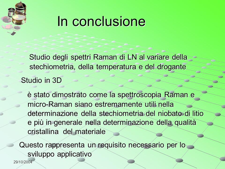 29/10/2004 In conclusione è stato dimostrato come la spettroscopia Raman e micro-Raman siano estremamente utili nella determinazione della stechiometr