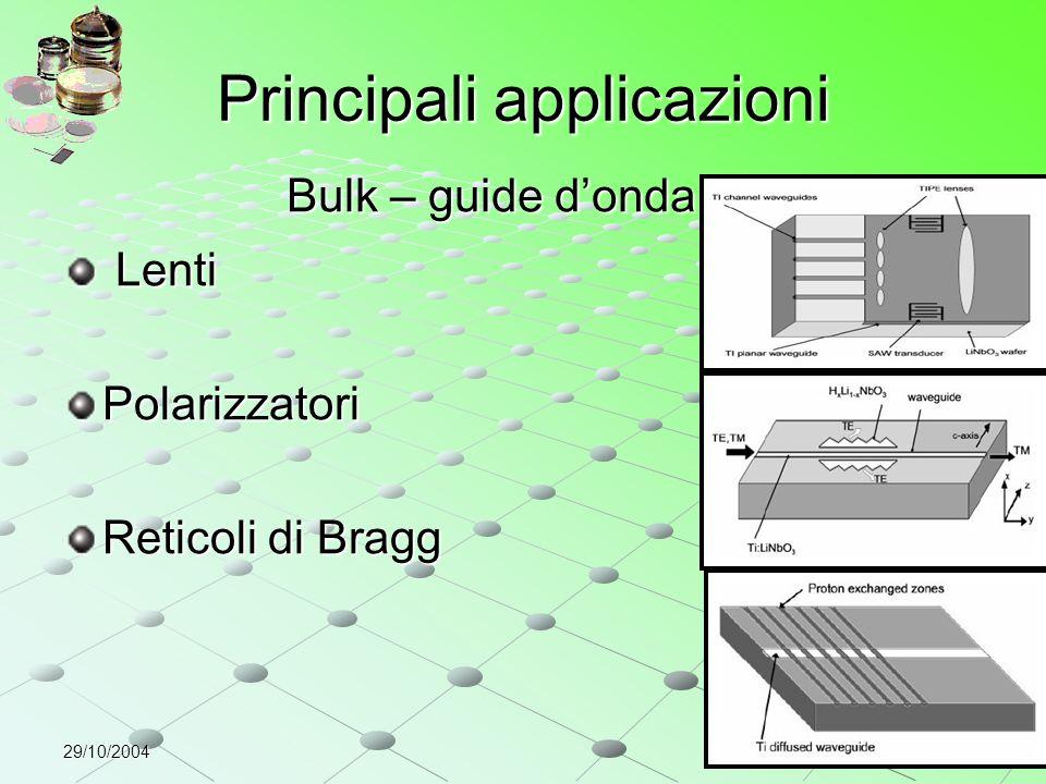 29/10/2004 Principali applicazioni Lenti LentiPolarizzatori Reticoli di Bragg Bulk – guide d'onda