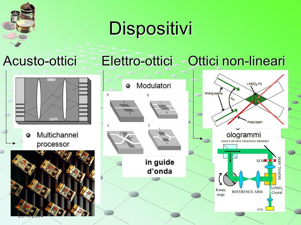 29/10/2004 Dispositivi Acusto-otticiElettro-ottici Ottici non-lineari Deflettori e interruttori multiporta Modulatori di frequenza Multichannel proces