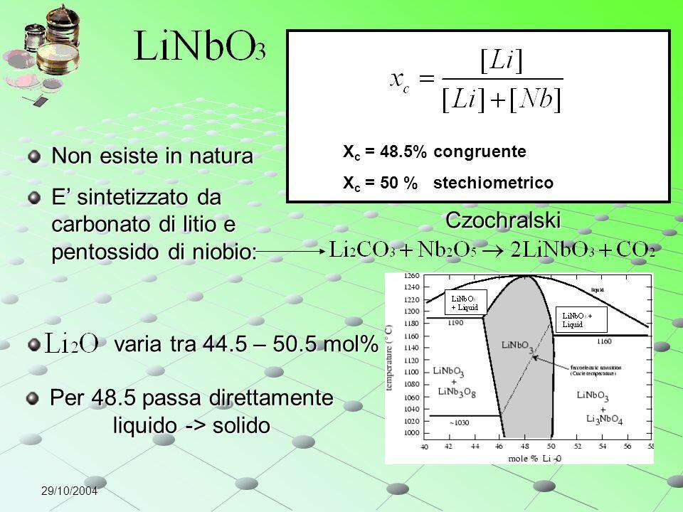 29/10/2004 Non esiste in natura E' sintetizzato da carbonato di litio e pentossido di niobio: varia tra 44.5 – 50.5 mol% varia tra 44.5 – 50.5 mol% Pe