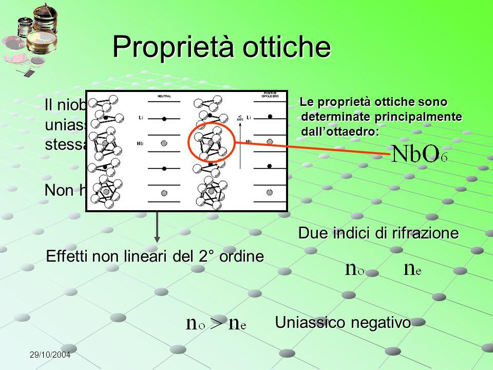 29/10/2004 Proprietà ottiche Il niobato di litio è un cristallo uniassico, l'asse ottico ha la stessa direzione dell'asse c Il niobato di litio è un c