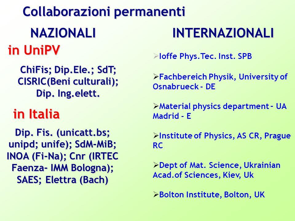 Collaborazioni permanenti NAZIONALI in UniPV ChiFis; Dip.Ele.; SdT; CISRIC(Beni culturali); Dip.