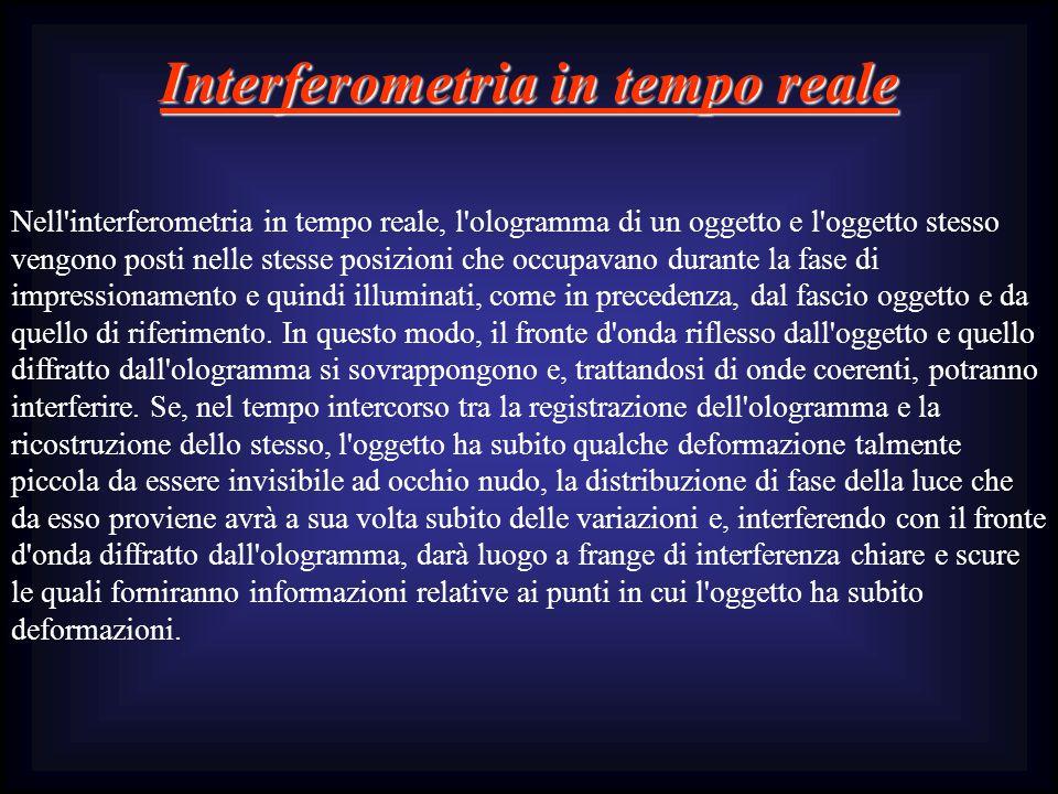 Nell'interferometria in tempo reale, l'ologramma di un oggetto e l'oggetto stesso vengono posti nelle stesse posizioni che occupavano durante la fase