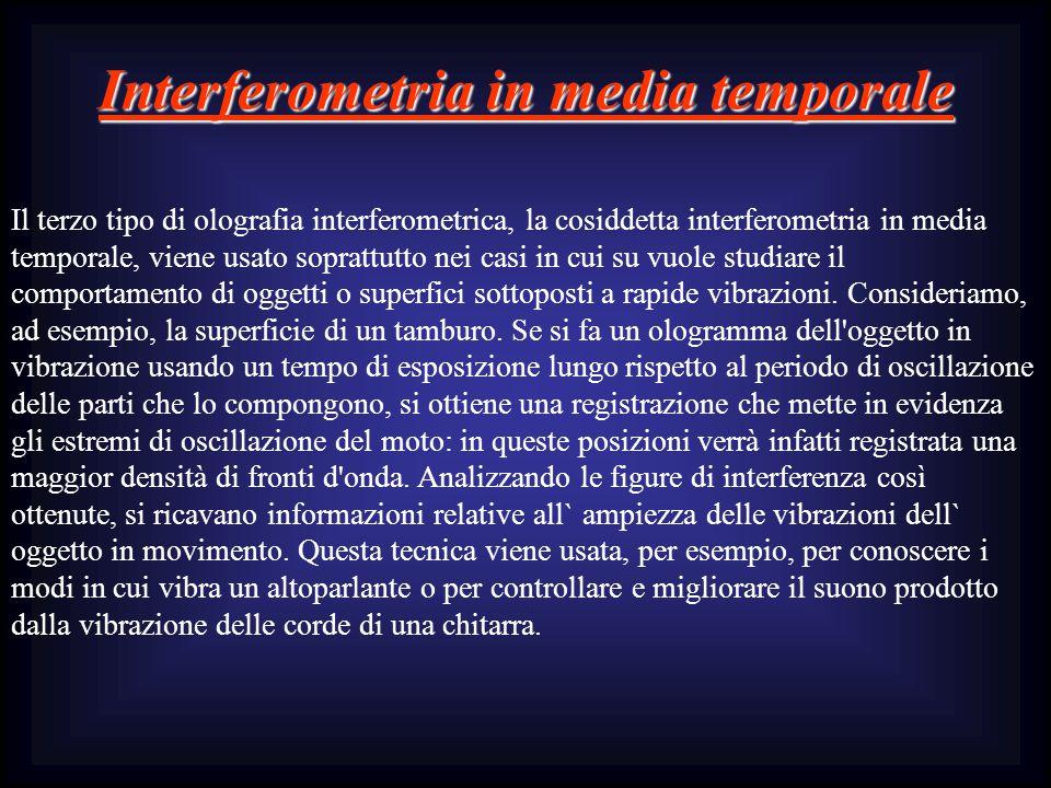 Il terzo tipo di olografia interferometrica, la cosiddetta interferometria in media temporale, viene usato soprattutto nei casi in cui su vuole studia