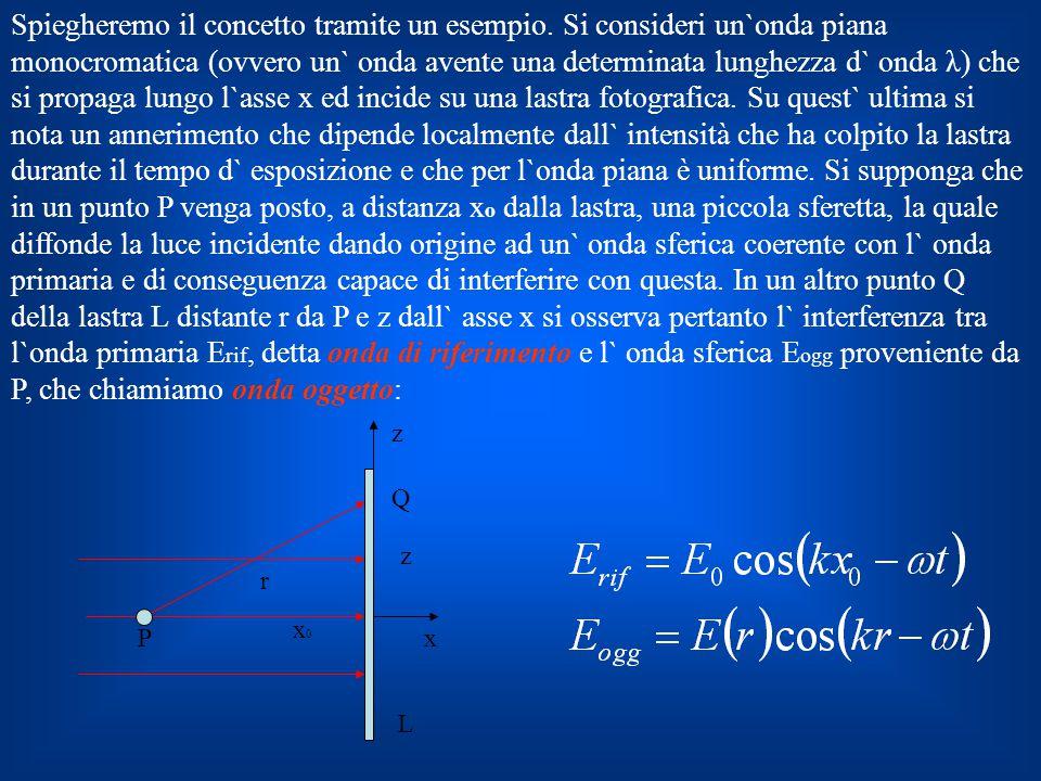 La differenza di fase tra le onde nel punto Q è: Dove si è usata l` approssimazione, valida se z << X 0 L` intensità della luce nel punto Q, ovvero nei punti di una circoferenza di raggio r, è proporzionale a: