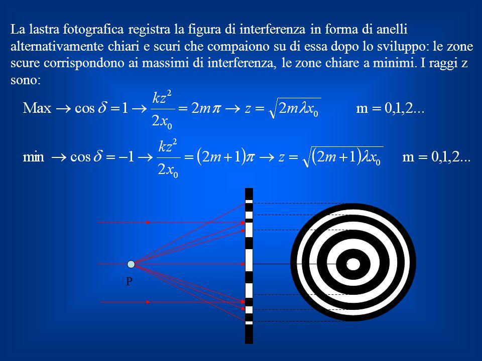 Si osserva che nella figura di interferenza sono registrate sia le informazioni sull` ampiezza (date dal grado di annerimento della lastra), sia quelle sulla fase (contenuta nella coordinata z), legata a δ.