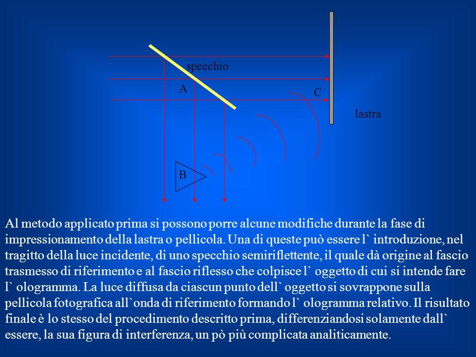 L olografia che, come abbiamo visto, consiste essenzialmente nella registrazione di figure di interferenza, ha delle applicazioni molto importanti nel campo dell interferometria, della quale ha notevolmente ampliato i tradizionali campi di indagine.