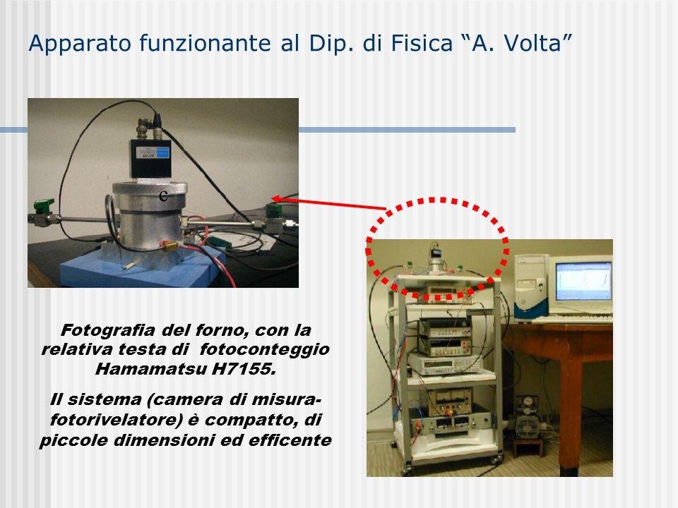 """Apparato funzionante al Dip. di Fisica """"A. Volta"""" c Fotografia del forno, con la relativa testa di fotoconteggio Hamamatsu H7155. Il sistema (camera d"""