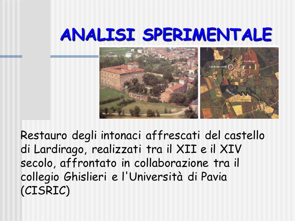 ANALISI SPERIMENTALE Restauro degli intonaci affrescati del castello di Lardirago, realizzati tra il XII e il XIV secolo, affrontato in collaborazione tra il collegio Ghislieri e l Università di Pavia (CISRIC)