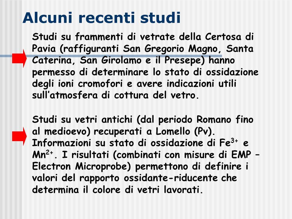 Alcuni recenti studi Studi su frammenti di vetrate della Certosa di Pavia (raffiguranti San Gregorio Magno, Santa Caterina, San Girolamo e il Presepe)