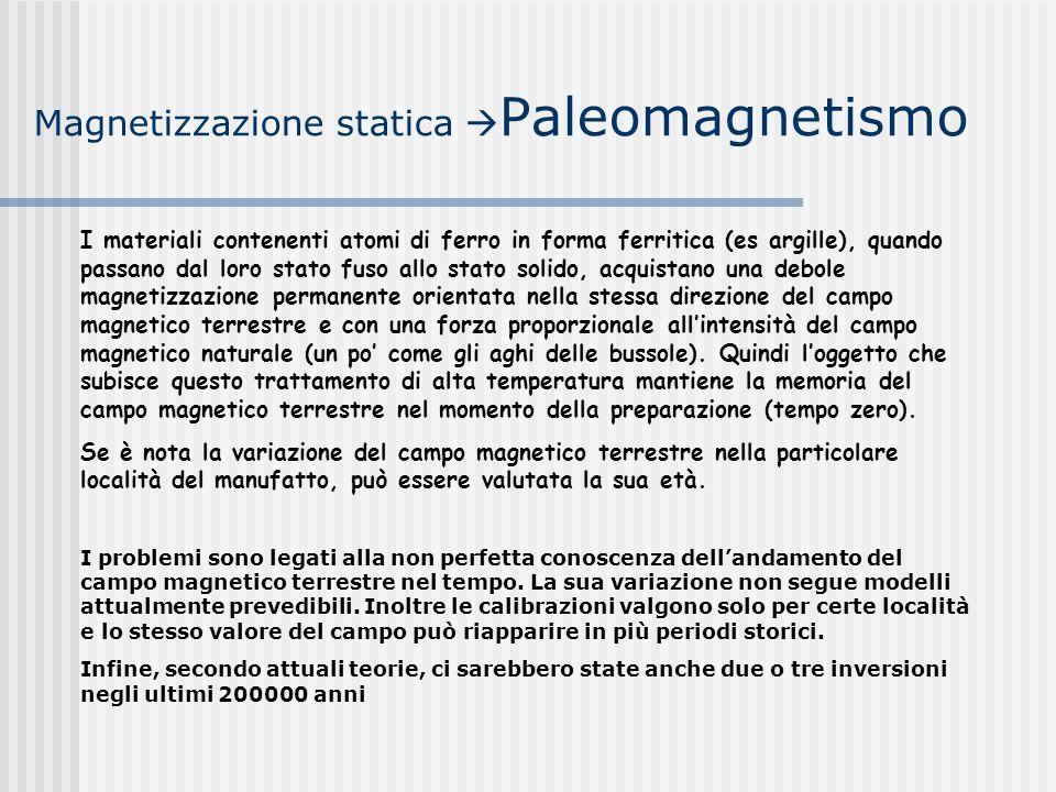 Magnetizzazione statica  Paleomagnetismo I materiali contenenti atomi di ferro in forma ferritica (es argille), quando passano dal loro stato fuso al