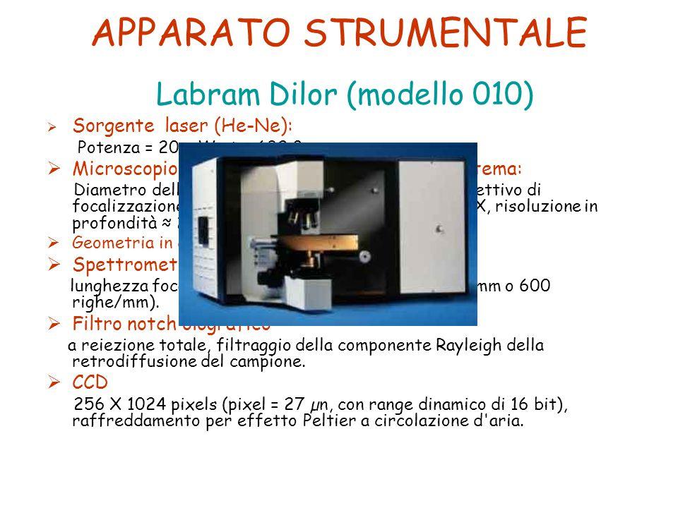 Marmorito NT8 (inclusione a 2 fasi)