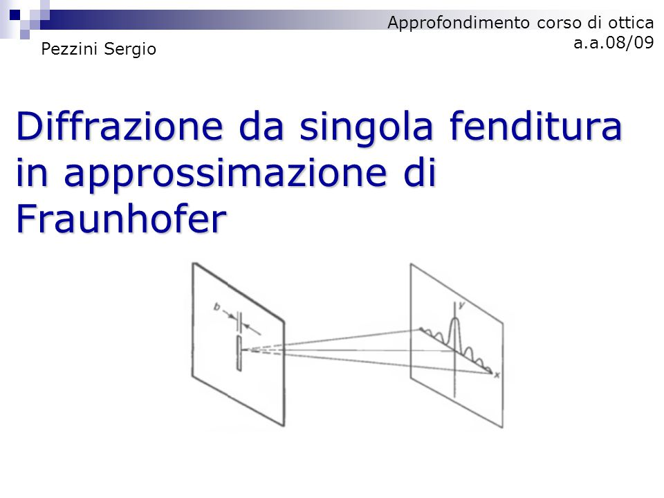 Premessa: Principio di Huygens-Fresnel Punti di un fronte d'onda come sorgenti di onde sferiche secondarie Costruzione dei fronti d'onda successivi (Huygens) Campo risultante al di là del fronte d'onda iniziale (Fresnel)
