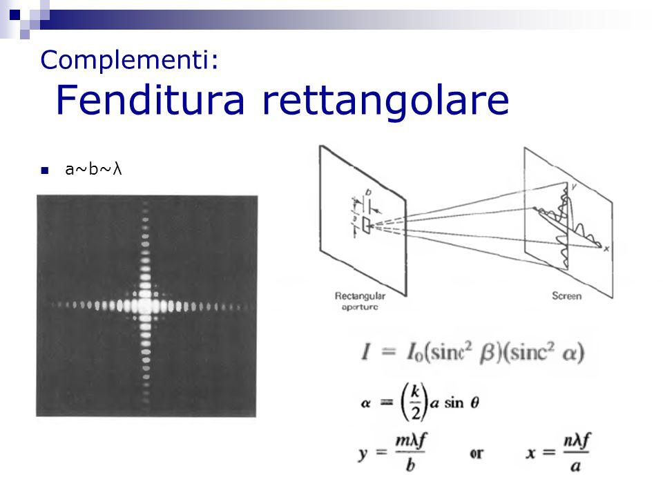 Complementi: Fenditura rettangolare a~b~λ