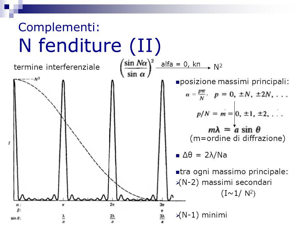 Complementi: N fenditure (II) termine interferenziale alfa = 0, kπ N2N2 tra ogni massimo principale:   (N-2) massimi secondari (I~1/ N 2 )   (N-1)