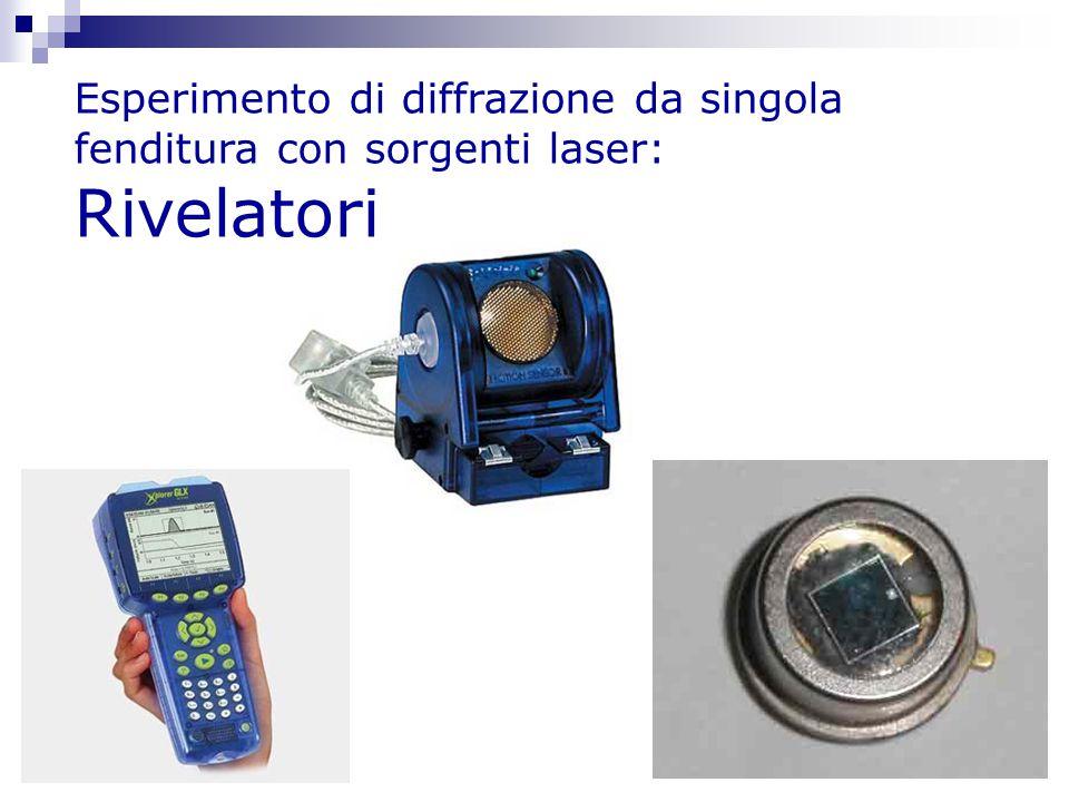 Esperimento di diffrazione da singola fenditura con sorgenti laser: Rivelatori