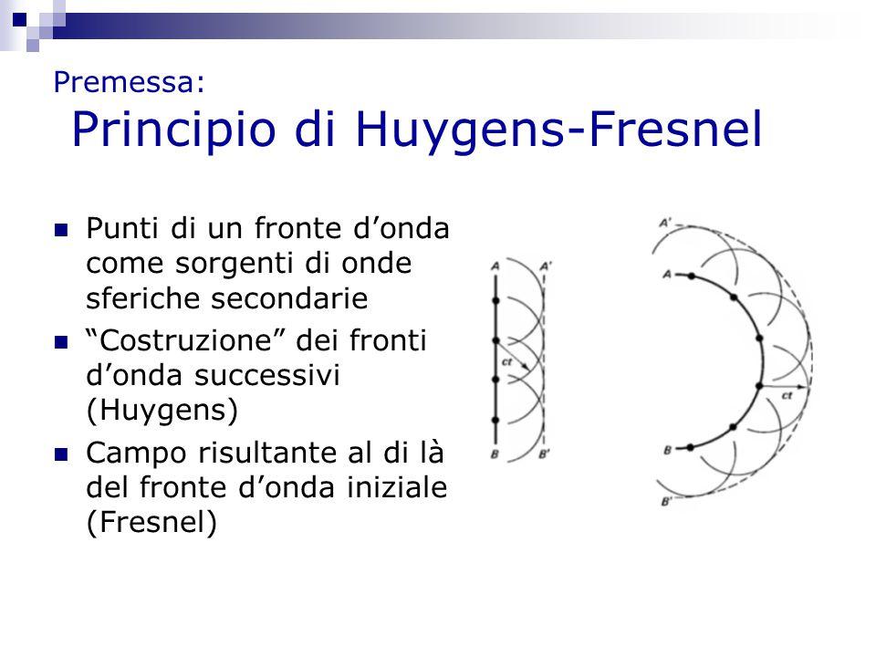 """Premessa: Principio di Huygens-Fresnel Punti di un fronte d'onda come sorgenti di onde sferiche secondarie """"Costruzione"""" dei fronti d'onda successivi"""