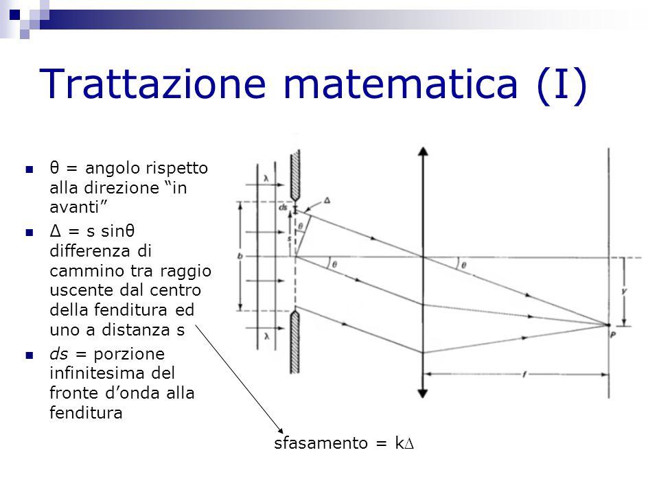 Trattazione matematica (II) ds Onda sferica prodotta da ds (dE o =E L ds) r = distanza tra ds e P (=r o dal centro della fenditura); r s = r o + ∆ Integriamo dE p sull'intera larghezza della fenditura (-b/2;b/2) e consideriamo la ampiezza risultante E R sfasamento (k∆ = k s sinθ) tra raggio centrale ed estremo (s=b/2)