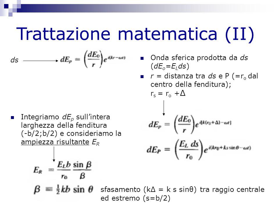 Trattazione matematica (III) l'intensità irradiata nel generico punto P risulta dove - sinc 2 (β) ~1 per β=0 - sinc 2 (β)=0 per β=mπ mλ=b sinθ sinθ ~y/f y = mλf/b (posizione degli zeri) allargamento e restringimento della figura