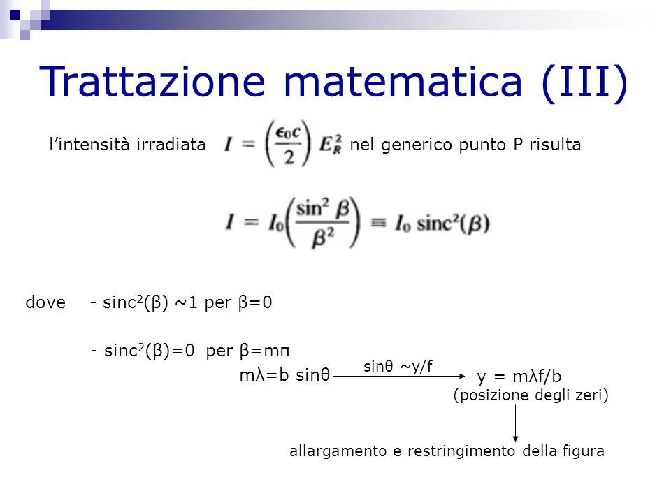 Trattazione matematica (III) l'intensità irradiata nel generico punto P risulta dove - sinc 2 (β) ~1 per β=0 - sinc 2 (β)=0 per β=mπ mλ=b sinθ sinθ ~y