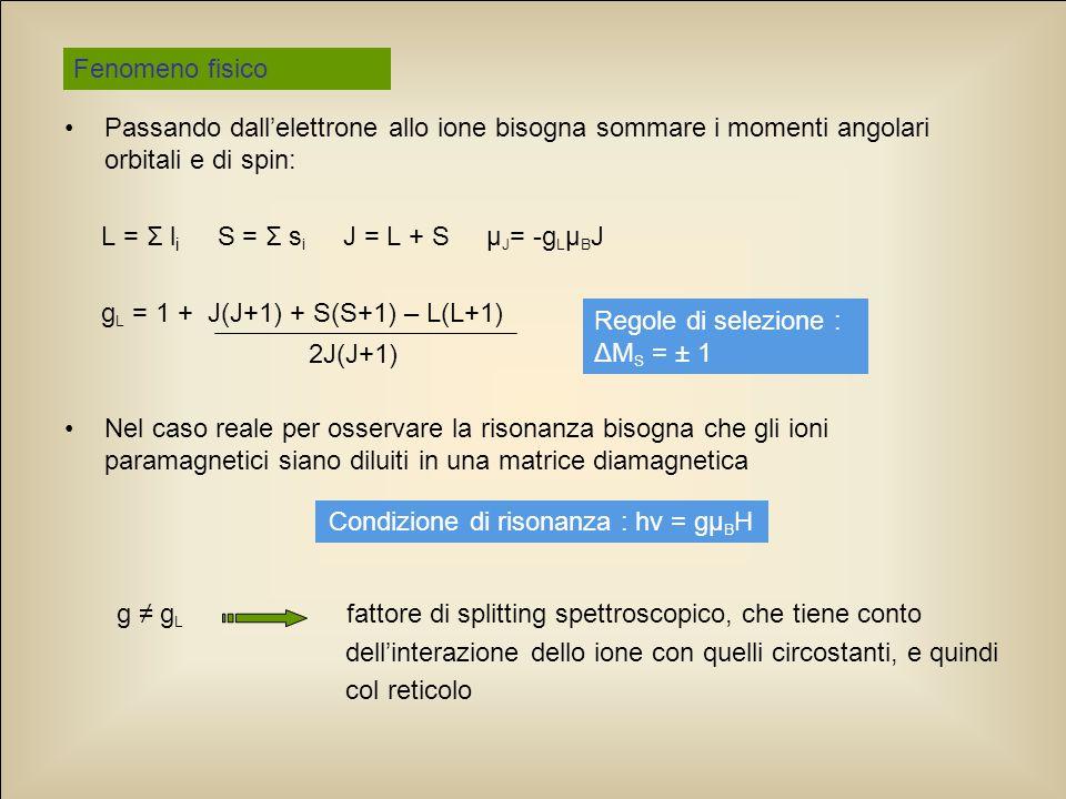 Per valutare l'effetto dell'intorno si può utilizzare l'approccio di campo cristallino ( C.