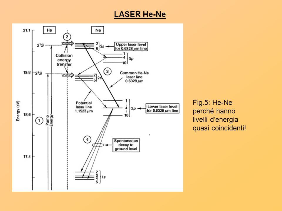LASER He-Ne Fig.5: He-Ne perché hanno livelli d'energia quasi coincidenti!