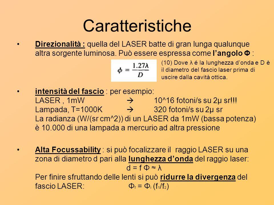 Caratteristiche Direzionalità : quella del LASER batte di gran lunga qualunque altra sorgente luminosa. Può essere espressa come l'angolo Φ : intensit