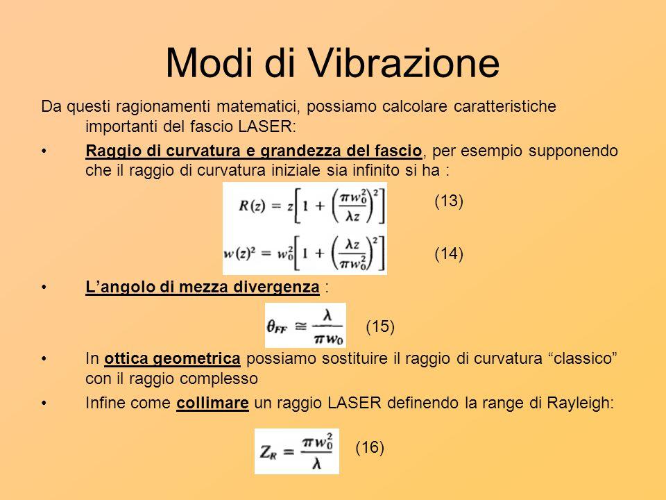 Modi di Vibrazione Da questi ragionamenti matematici, possiamo calcolare caratteristiche importanti del fascio LASER: Raggio di curvatura e grandezza