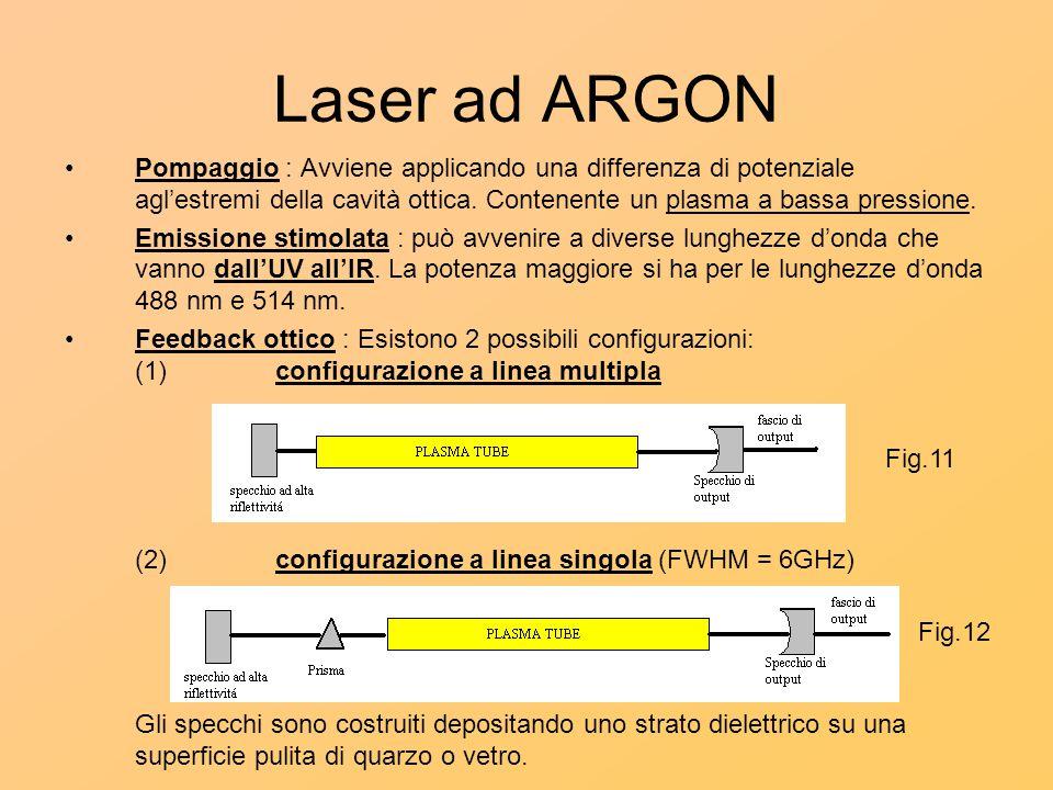 Laser ad ARGON Pompaggio : Avviene applicando una differenza di potenziale agl'estremi della cavità ottica. Contenente un plasma a bassa pressione. Em