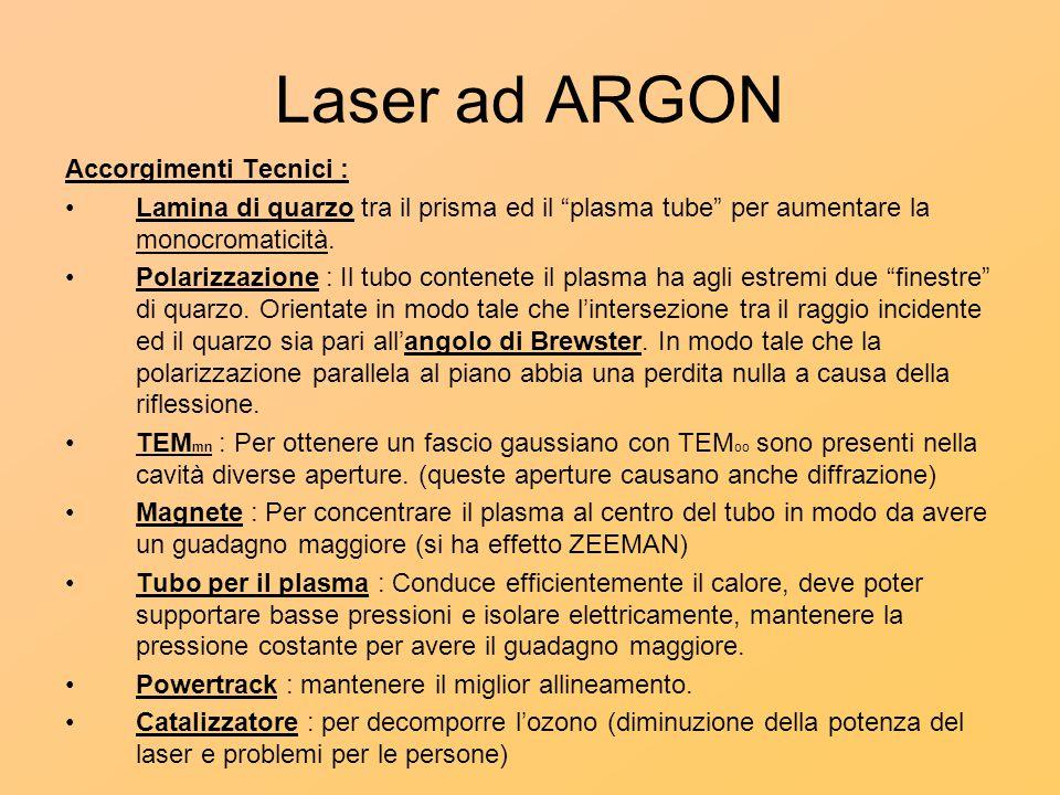 """Laser ad ARGON Accorgimenti Tecnici : Lamina di quarzo tra il prisma ed il """"plasma tube"""" per aumentare la monocromaticità. Polarizzazione : Il tubo co"""