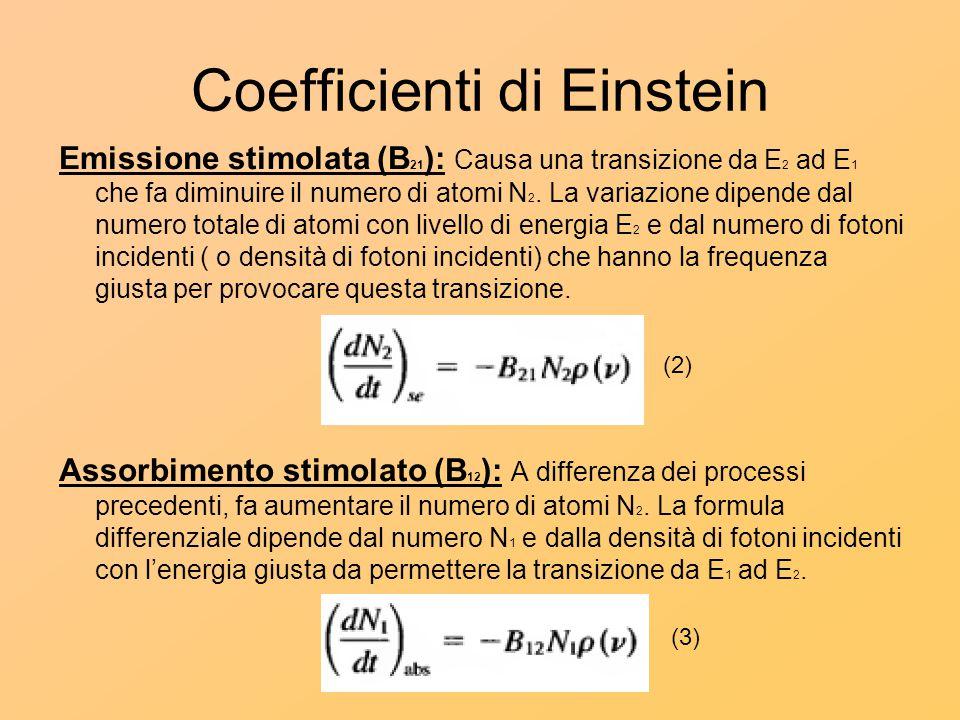 Coefficienti di Einstein Emissione stimolata (B 21 ): Causa una transizione da E 2 ad E 1 che fa diminuire il numero di atomi N 2. La variazione dipen
