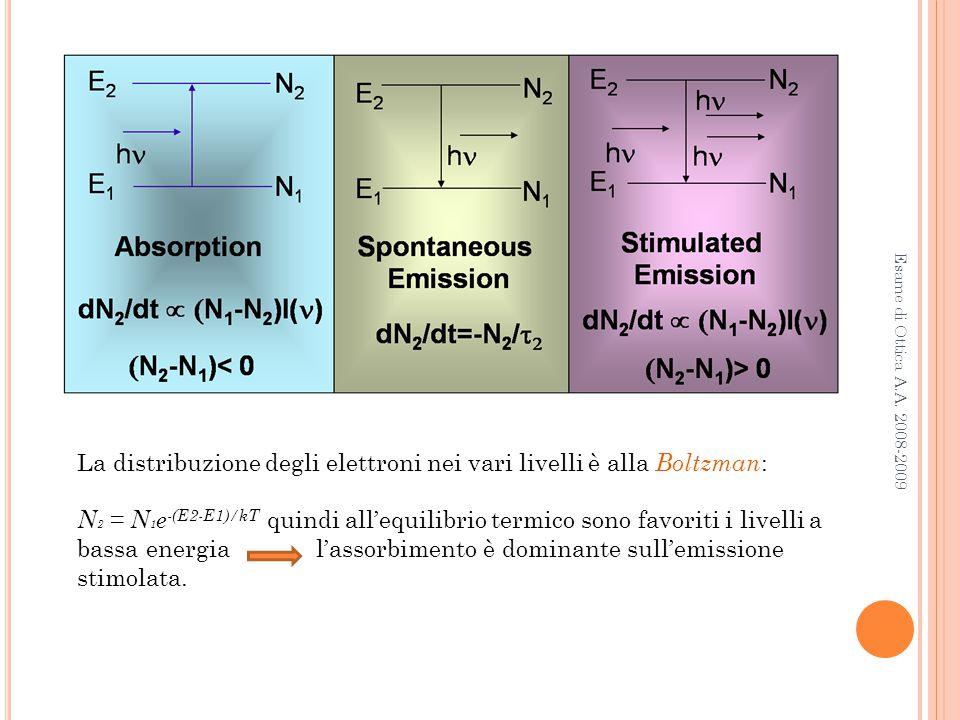 La distribuzione degli elettroni nei vari livelli è alla Boltzman : N 2 = N 1 e -(E2-E1)/kT quindi all'equilibrio termico sono favoriti i livelli a ba