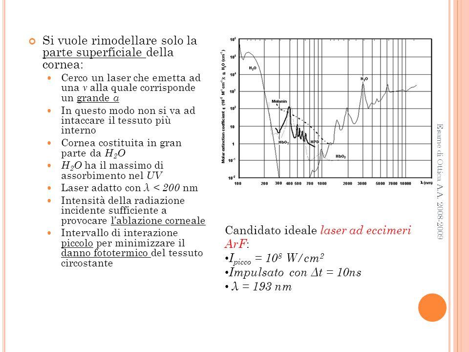 Esame di Ottica A.A. 2008-2009 Si vuole rimodellare solo la parte superficiale della cornea: Cerco un laser che emetta ad una ν alla quale corrisponde