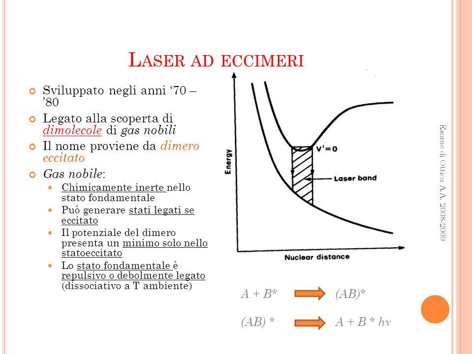L ASER AD ECCIMERI Esame di Ottica A.A. 2008-2009 Sviluppato negli anni '70 – '80 Legato alla scoperta di dimolecole di gas nobili Il nome proviene da