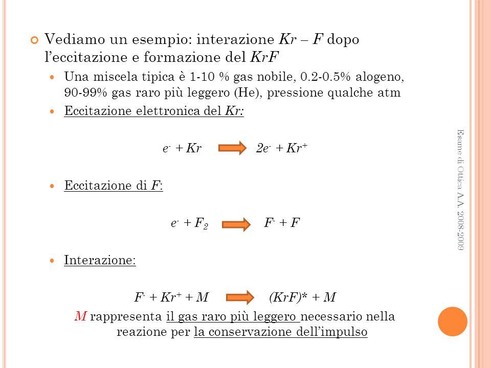 Vediamo un esempio: interazione Kr – F dopo l'eccitazione e formazione del KrF Una miscela tipica è 1-10 % gas nobile, 0.2-0.5% alogeno, 90-99% gas ra