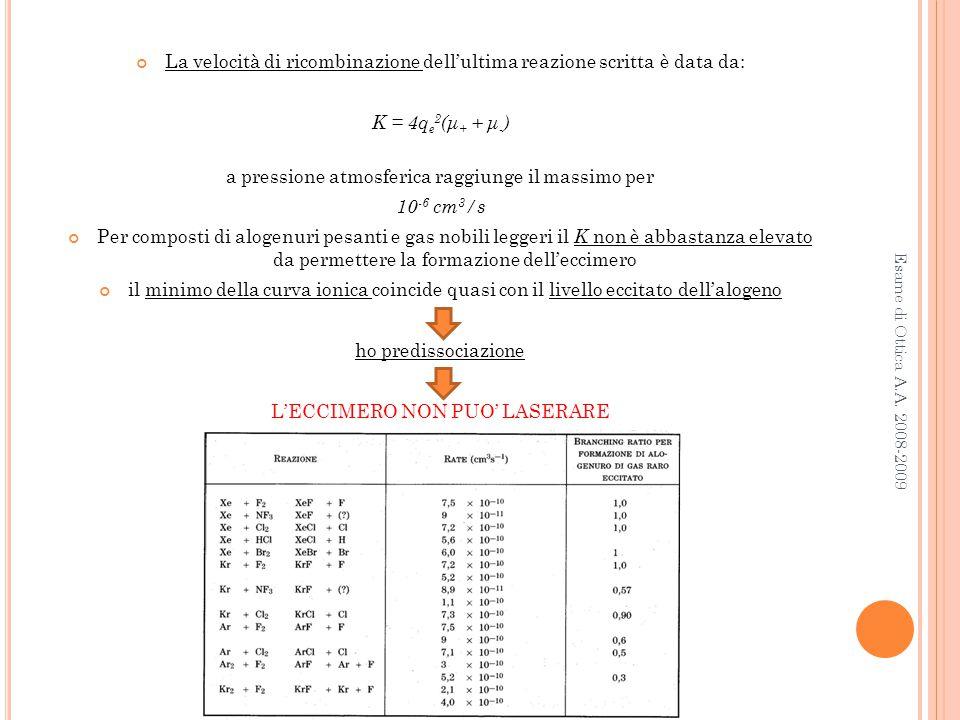 La velocità di ricombinazione dell'ultima reazione scritta è data da: K = 4q e 2 (μ + + μ - ) a pressione atmosferica raggiunge il massimo per 10 -6 c