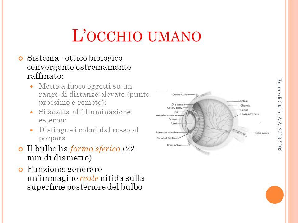 L' OCCHIO COME LENTE CONVERGENTE …Il raggio luminoso entrando nell'occhio incontra… Cornea : Superficie trasparente spessa 0.6 mm nel centro Lente convergente con entrambi i raggi positivi (8 mm) n c = 1.376determina il 73% della rifrazione totale Umor acqueo : Spesso s 1 = 3 mm n 1 = 1.336 rifrazione aggiuntiva trascurabile (cornea + umore acqueo = diottro sferico) Pupilla : Foro con diametro regolato da un diaframma (iride) a seconda dell'illuminazione esterna (2 – 8 mm processo di adattamento) Cristallino : Lente biconvessa quasi simmetrica a focale variabile Il raggio della lente (potere convergente) varia tramite il processo di accomodamento Struttura a cipollan cr = 1.4 – 1.45 Determina l'ultima correzione rifrattiva Esame di Ottica A.A.